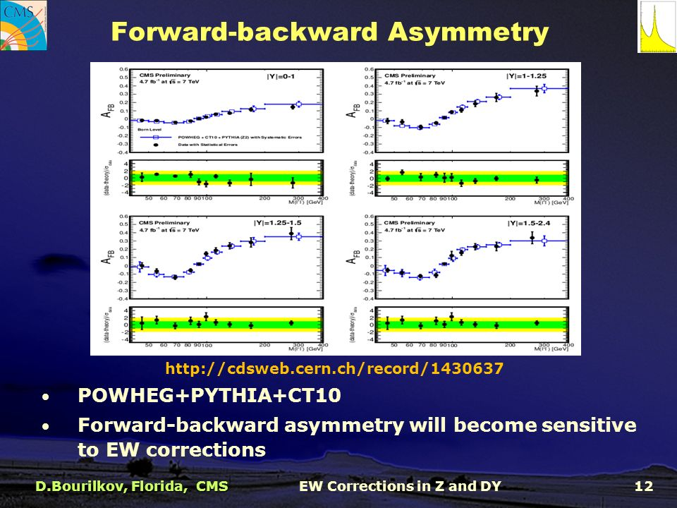 Forward-backward Asymmetry   POWHEG+PYTHIA+CT10 Forward-backward asymmetry will become sensitive to EW corrections D.Bourilkov, Florida, CMS EW Corrections in Z and DY12