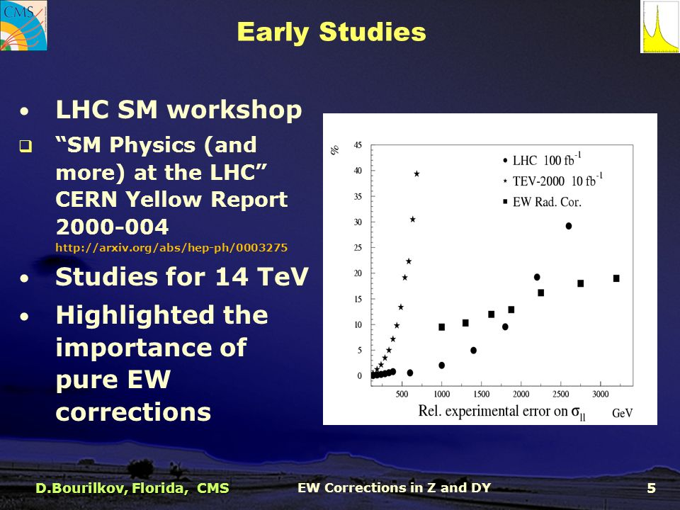 Early Studies LHC SM workshop  SM Physics (and more) at the LHC CERN Yellow Report Studies for 14 TeV Highlighted the importance of pure EW corrections D.Bourilkov, Florida, CMS EW Corrections in Z and DY 5