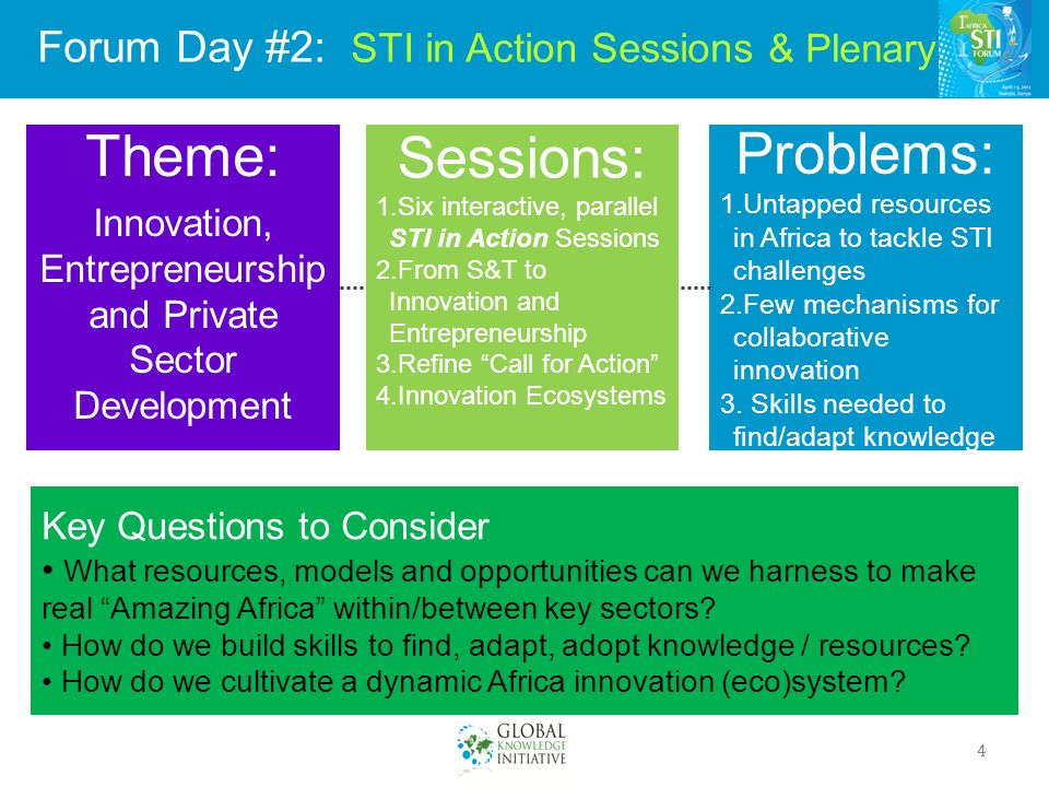 Forum Day #2: STI in Action Sessions & Plenary 4 Theme: Innovation, Entrepreneurship and Private Sector Development Problems: 1.Untapped resources in Africa to tackle STI challenges 2.Few mechanisms for collaborative innovation 3.