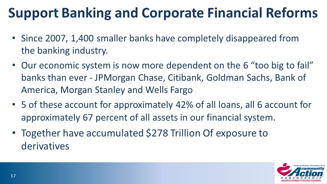 17 Support Banking and Corporate Financial Reforms Since 2007, 1,400 smaller banks have completely disappeared from the banking industry.