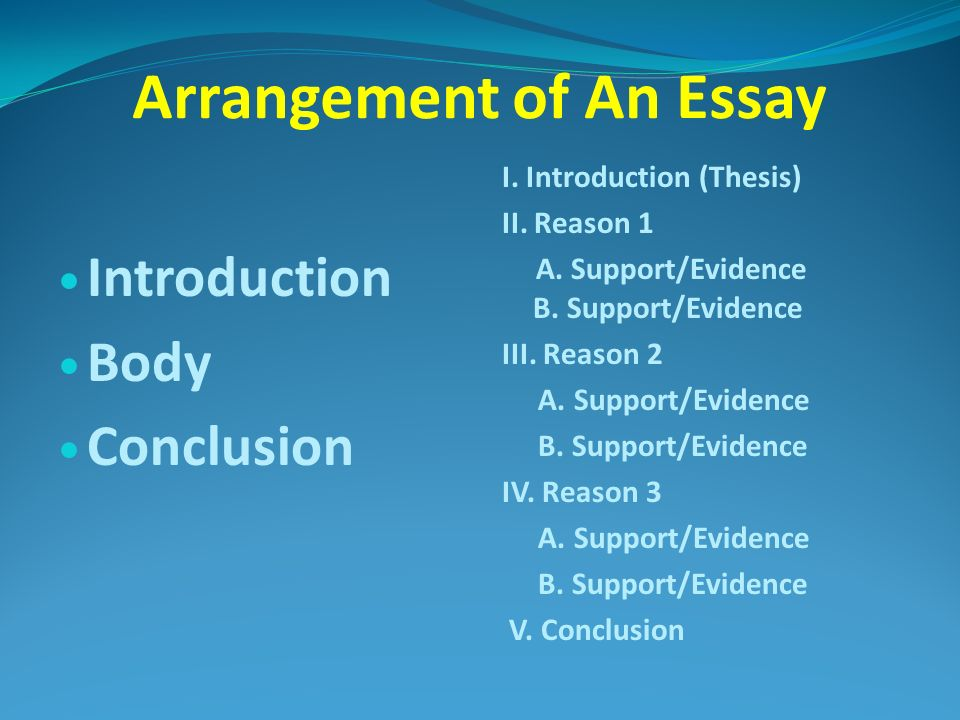 Good 5 Paragraph Essay
