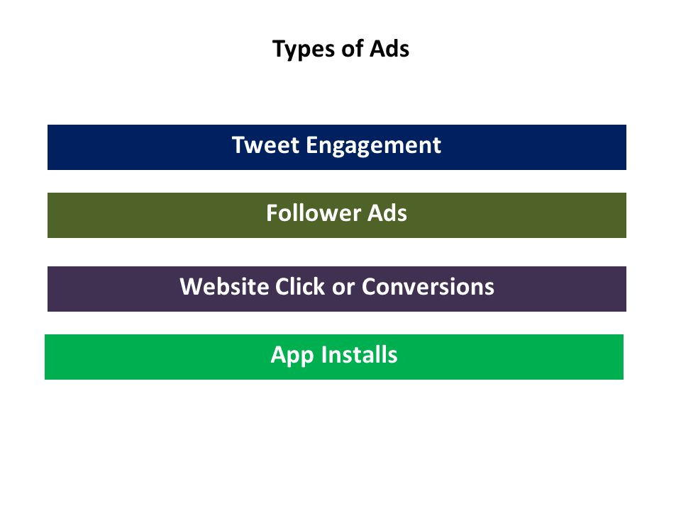 Types of Ads Tweet Engagement Follower Ads Website Click or Conversions App Installs