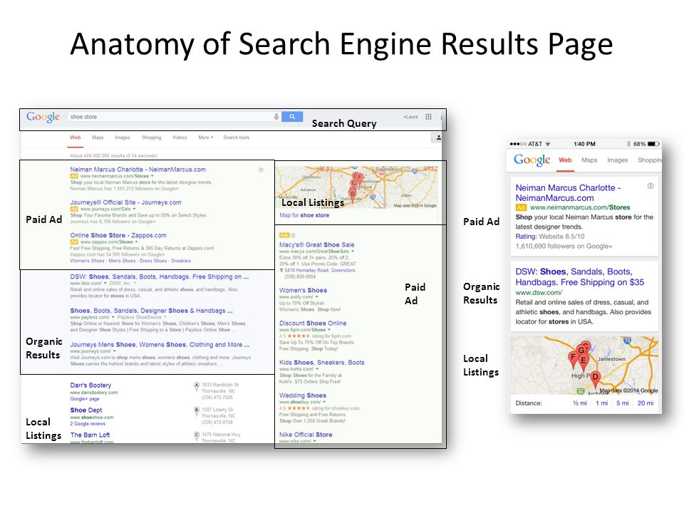 Search Query Paid Ad Organic Results Local Listings Paid Ad Anatomy of Search Engine Results Page Paid Ad Organic Results Local Listings