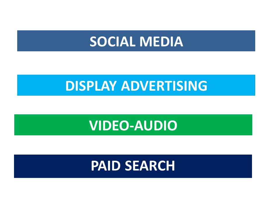 SOCIAL MEDIA DISPLAY ADVERTISING PAID SEARCH VIDEO-AUDIO