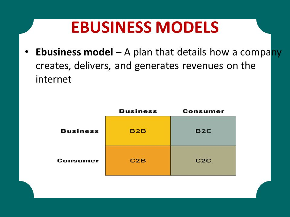 EBUSINESS MODELS Ebusiness model – A plan that details how a company creates, delivers, and generates revenues on the internet