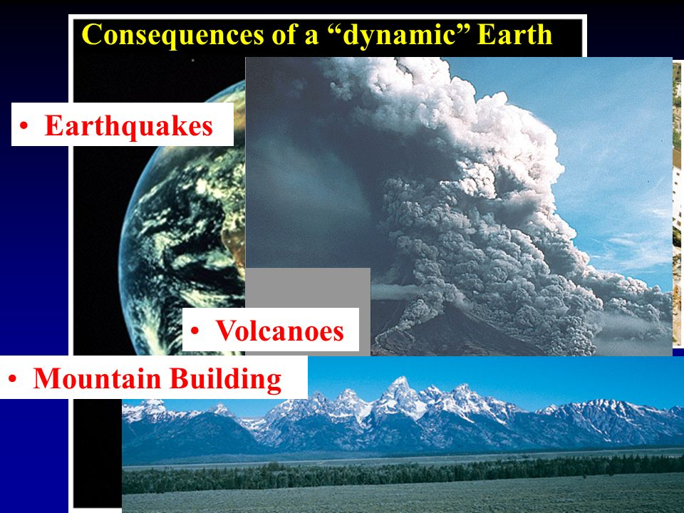Consequences of a dynamic Earth Earthquakes Volcanoes Mountain Building