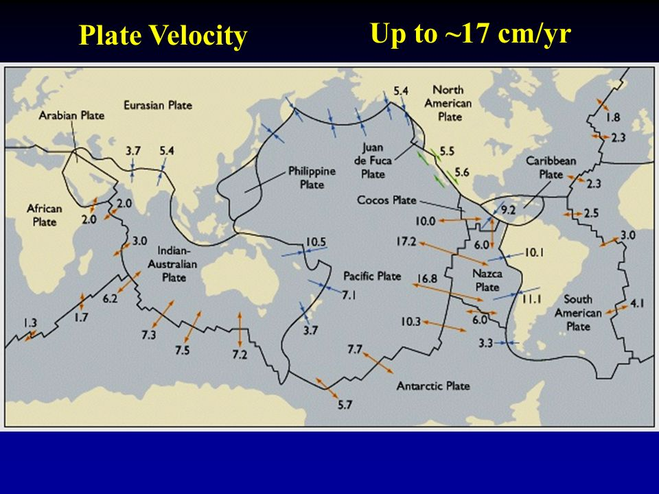 Plate Velocity Up to ~17 cm/yr