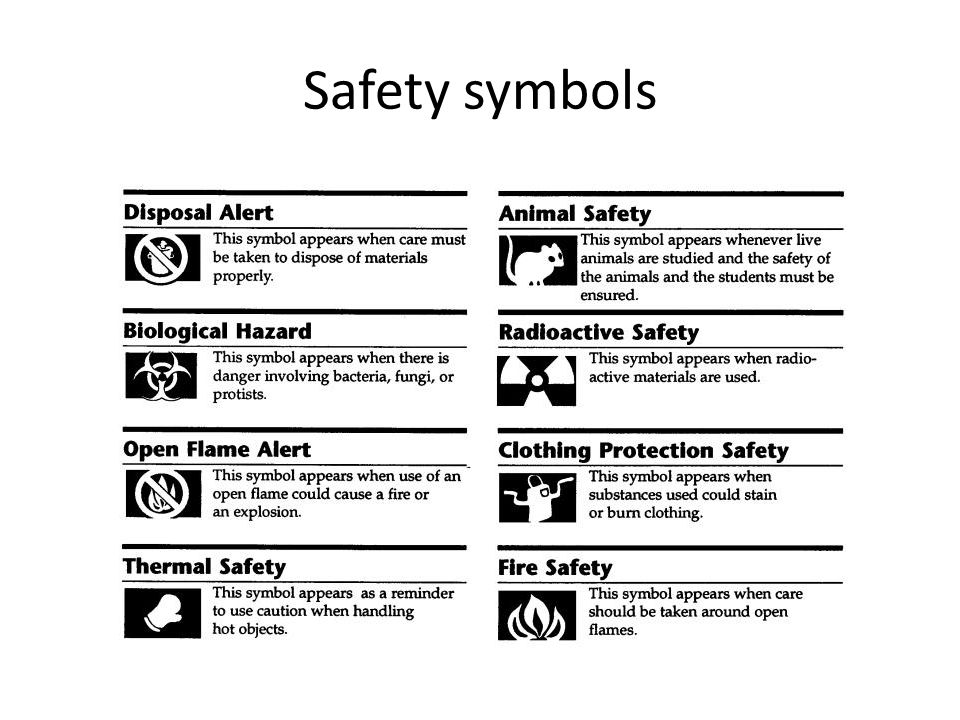 List Of Synonyms And Antonyms Of The Word Lab Safety Symbols