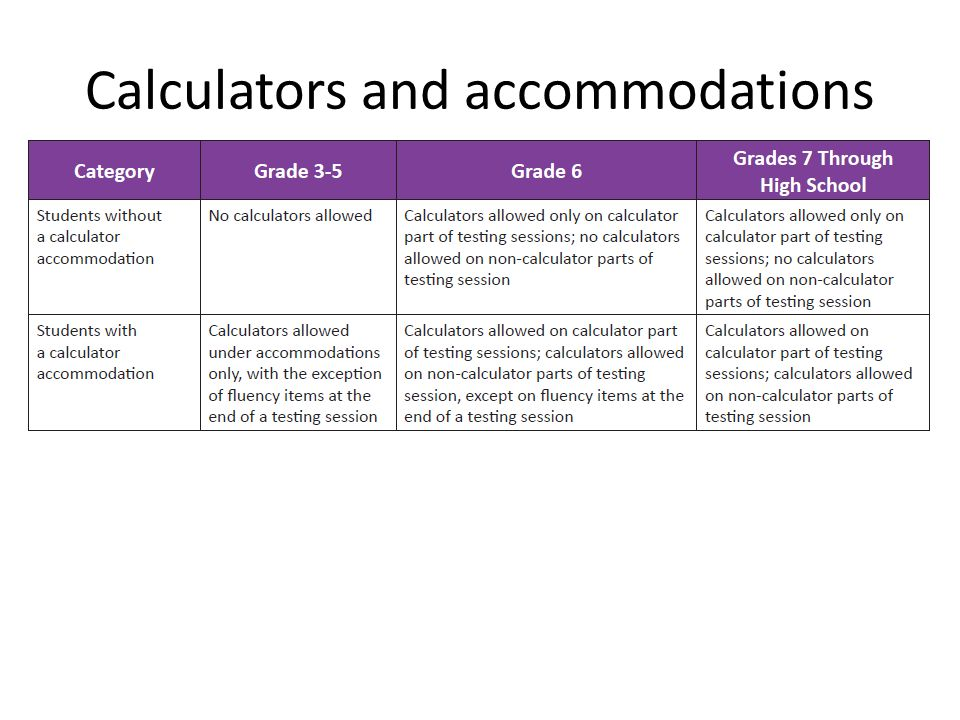 Calculators and accommodations