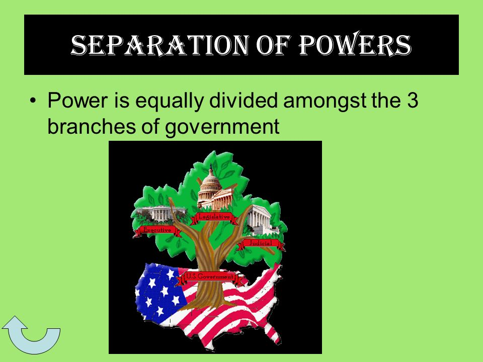 Separation of Powers Power is equally divided amongst the 3 branches of government