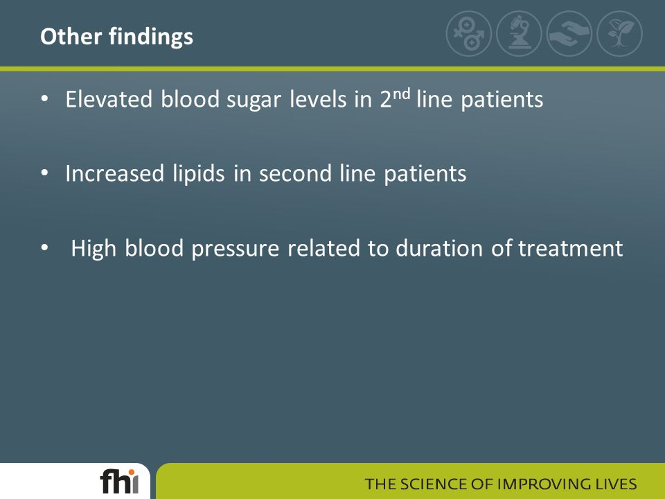 Other findings Elevated blood sugar levels in 2 nd line patients Increased lipids in second line patients High blood pressure related to duration of treatment