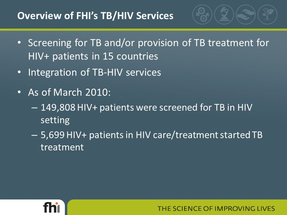 Overview of FHI's TB/HIV Services Screening for TB and/or provision of TB treatment for HIV+ patients in 15 countries Integration of TB-HIV services As of March 2010: – 149,808 HIV+ patients were screened for TB in HIV setting – 5,699 HIV+ patients in HIV care/treatment started TB treatment