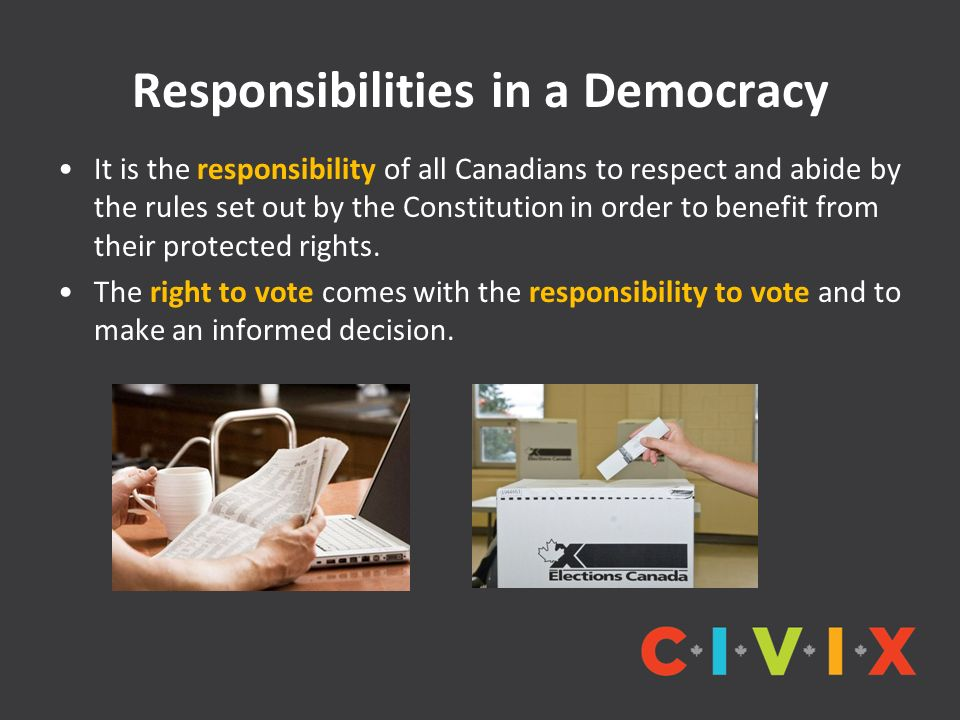Responsibilities in a Democracy It is the responsibility of all Canadians to respect and abide by the rules set out by the Constitution in order to be