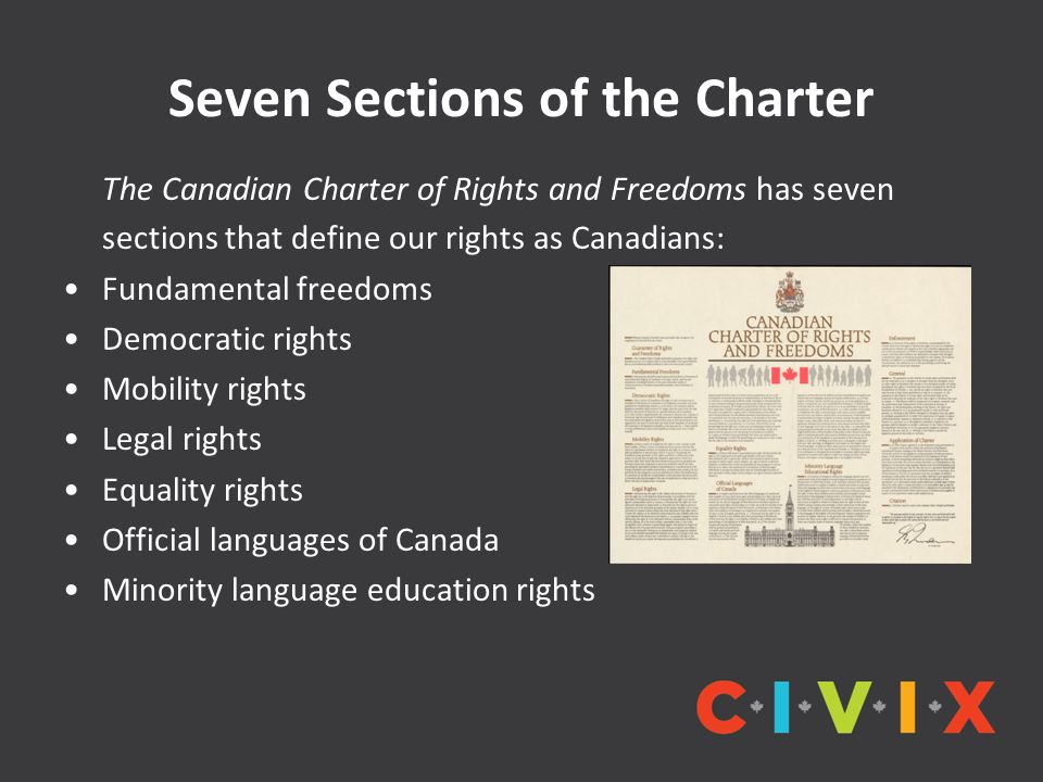 Seven Sections of the Charter The Canadian Charter of Rights and Freedoms has seven sections that define our rights as Canadians: Fundamental freedoms