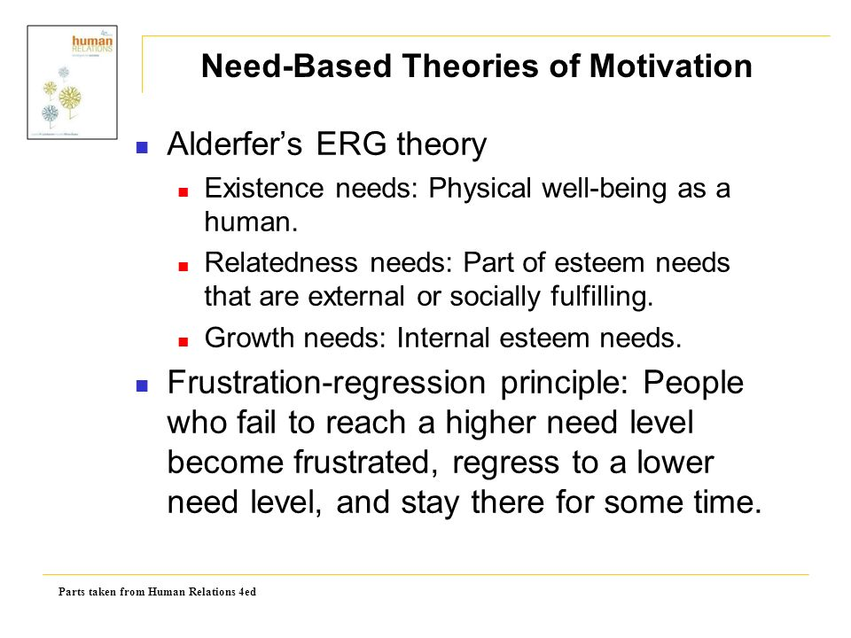 Parts taken from Human Relations 4ed Alderfer's ERG theory Existence needs: Physical well-being as a human.