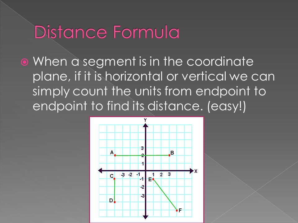  When a segment is in the coordinate plane, if it is horizontal or vertical we can simply count the units from endpoint to endpoint to find its distance.