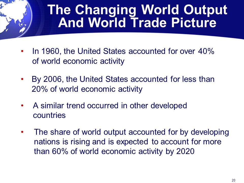 The Changing World Output And World Trade Picture In 1960, the United States accounted for over 40% of world economic activity By 2006, the United States accounted for less than 20% of world economic activity A similar trend occurred in other developed countries The share of world output accounted for by developing nations is rising and is expected to account for more than 60% of world economic activity by