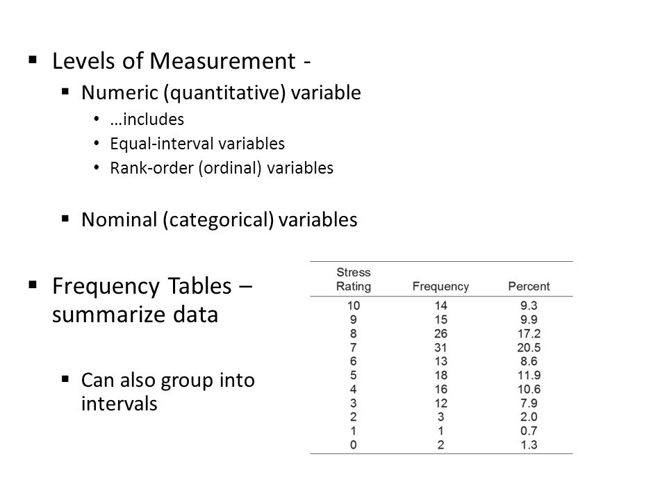  Levels of Measurement -  Numeric (quantitative) variable …includes Equal-interval variables Rank-order (ordinal) variables  Nominal (categorical) variables  Frequency Tables – summarize data  Can also group into intervals