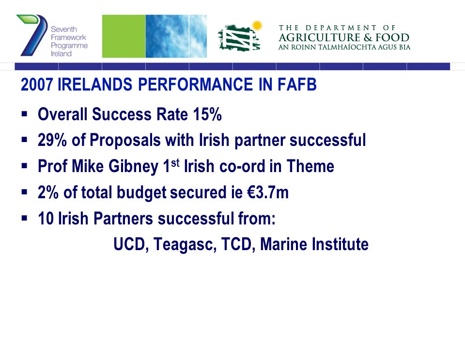 2007 IRELANDS PERFORMANCE IN FAFB  Overall Success Rate 15%  29% of Proposals with Irish partner successful  Prof Mike Gibney 1 st Irish co-ord in Theme  2% of total budget secured ie €3.7m  10 Irish Partners successful from: UCD, Teagasc, TCD, Marine Institute