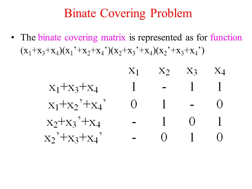 Binate Covering Problem The binate covering matrix is represented as for function (x 1 +x 3 +x 4 )(x 1 '+x 2 +x 4 ')(x 2 +x 3 '+x 4 )(x 2 '+x 3 +x 4 ')
