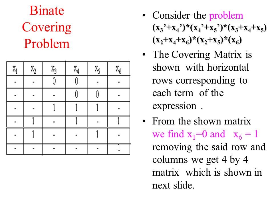 Binate Covering Problem (x 3 '+x 4 ')*(x 4 '+x 5 ')*(x 3 +x 4 +x 5 ) (x 2 +x 4 +x 6 )*(x 2 +x 5 )*(x 6 )Consider the problem (x 3 '+x 4 ')*(x 4 '+x 5 ')*(x 3 +x 4 +x 5 ) (x 2 +x 4 +x 6 )*(x 2 +x 5 )*(x 6 ) The Covering Matrix is shown with horizontal rows corresponding to each term of the expression.