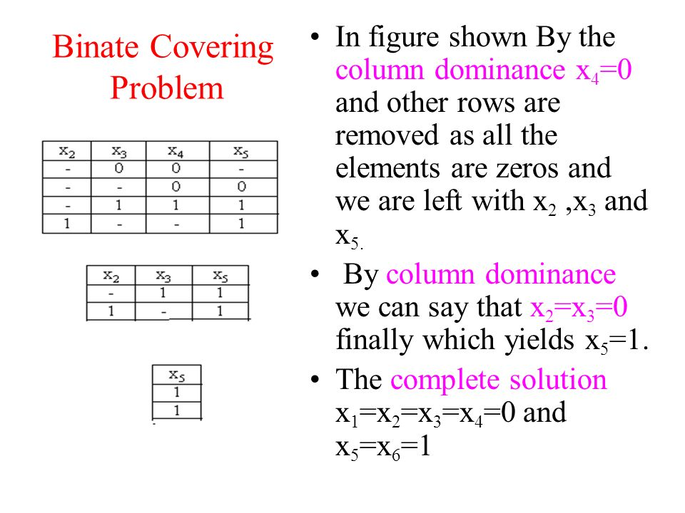 Binate Covering Problem In figure shown By the column dominance x 4 =0 and other rows are removed as all the elements are zeros and we are left with x 2,x 3 and x 5.