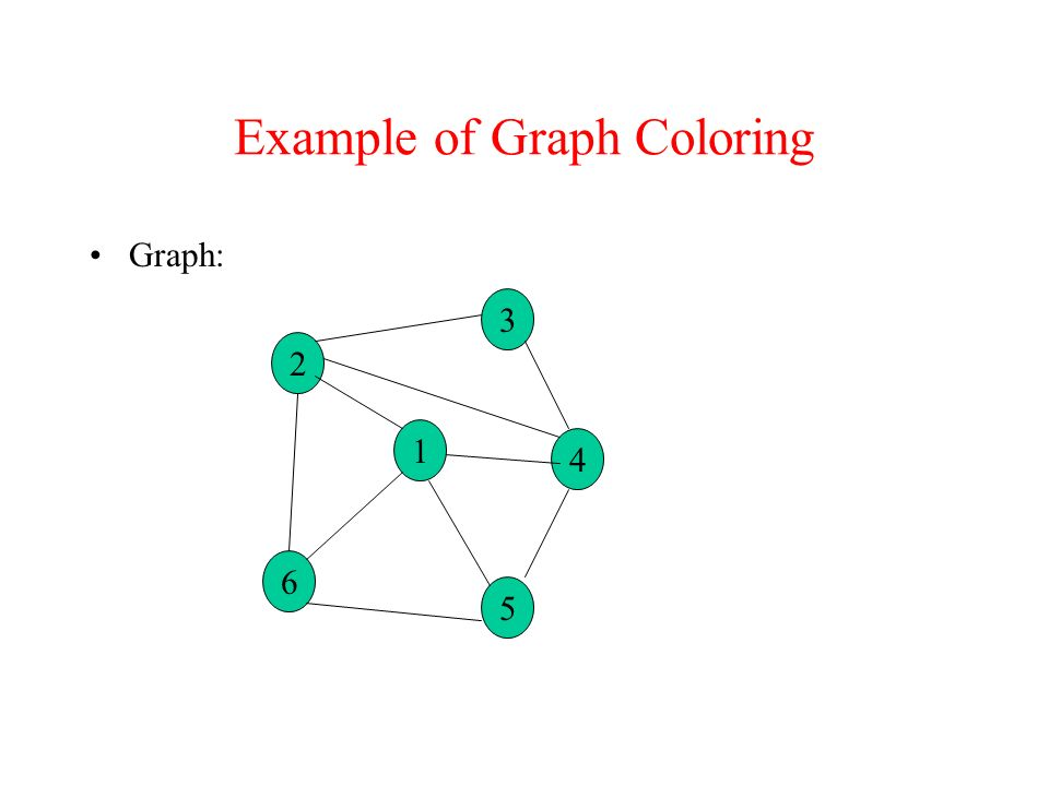 Example of Graph Coloring Graph: 2 3 1 6 5 4