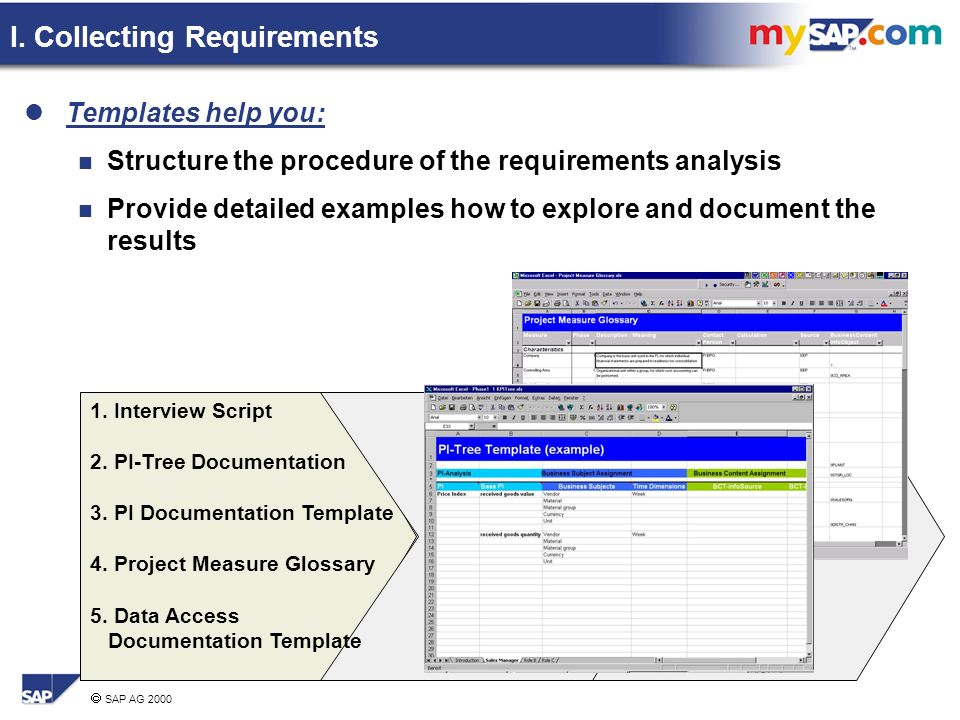 Sap ag 2000 main steps overview for details see business blueprint sap ag 2000 i malvernweather Images