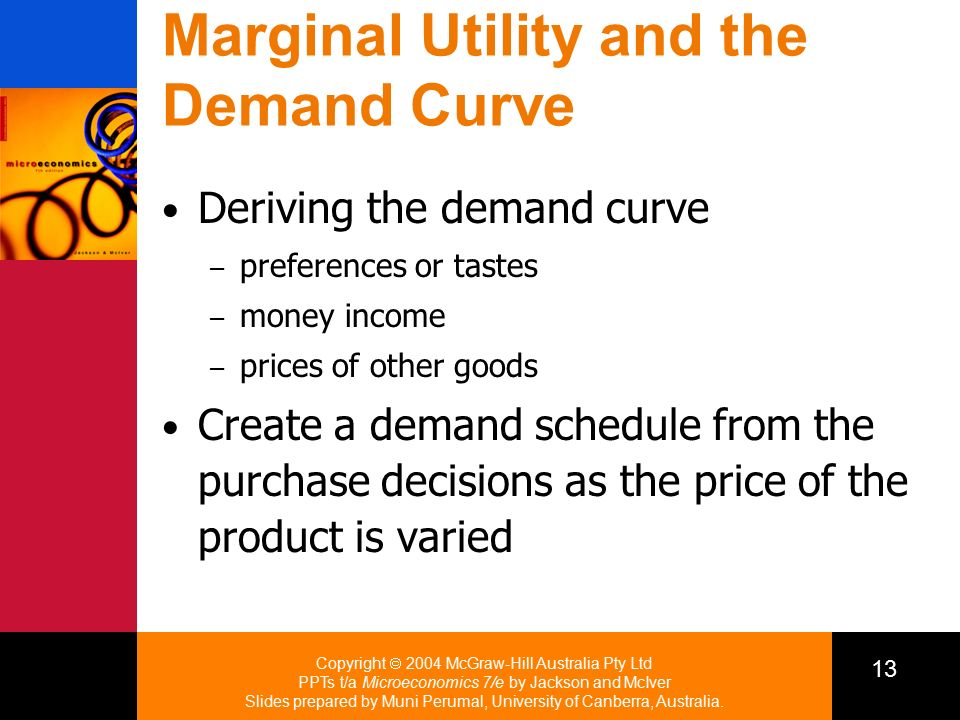 Copyright  2004 McGraw-Hill Australia Pty Ltd PPTs t/a Microeconomics 7/e by Jackson and McIver Slides prepared by Muni Perumal, University of Canberra, Australia.