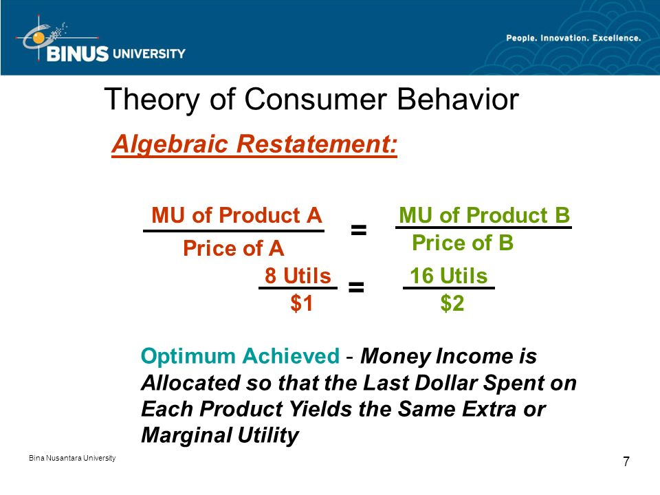 Bina Nusantara University 7 Theory of Consumer Behavior Algebraic Restatement: MU of Product A Price of A MU of Product B Price of B = 8 Utils $1 16 Utils $2 = Optimum Achieved - Money Income is Allocated so that the Last Dollar Spent on Each Product Yields the Same Extra or Marginal Utility