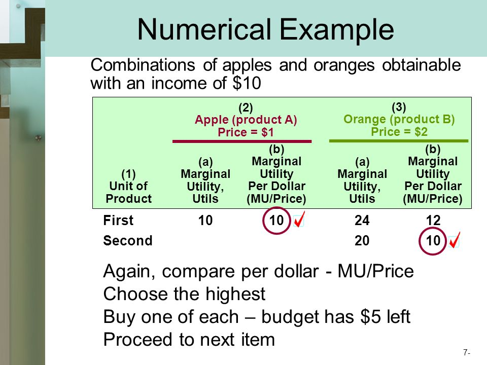Numerical Example Combinations of apples and oranges obtainable with an income of $10 (1) Unit of Product (a) Marginal Utility, Utils (a) Marginal Utility, Utils (b) Marginal Utility Per Dollar (MU/Price) (b) Marginal Utility Per Dollar (MU/Price) (2) Apple (product A) Price = $1 (3) Orange (product B) Price = $2 First Second Third Fourth Fifth Sixth Seventh Again, compare per dollar - MU/Price Choose the highest Buy one of each – budget has $5 left Proceed to next item 7-