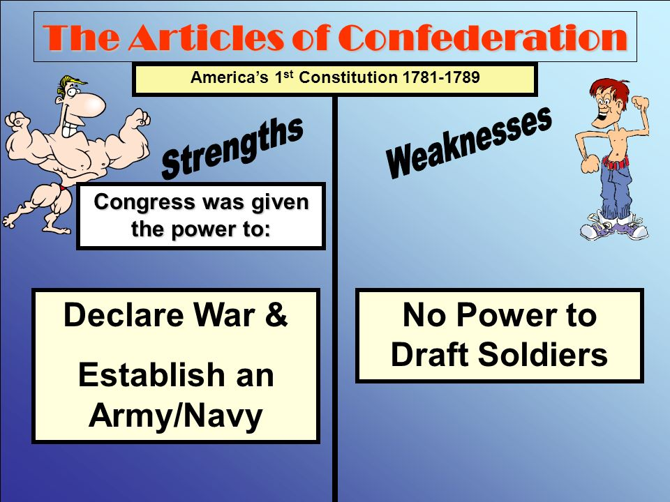 essay of articles of confederation Of course, is setting up a constitution the articles of confederation, ratified in 1781, was the first constitution of america the articles of.