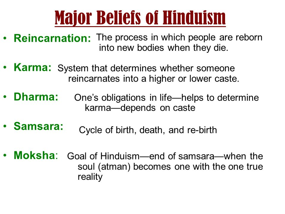 Major Beliefs of Hinduism Reincarnation: Karma: Dharma: Samsara: Moksha: The process in which people are reborn into new bodies when they die.
