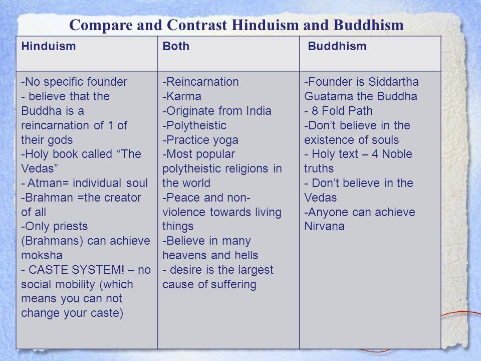 Comparing Hinduism And Jainism Venn Diagram Circuit Connection