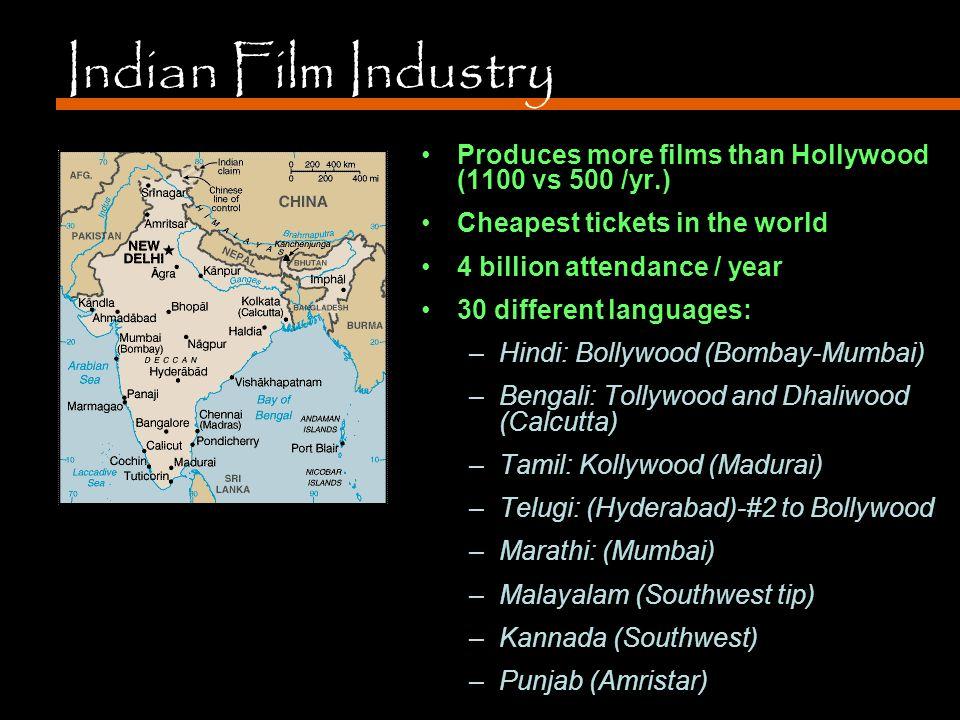 Indian Film Industry Produces more films than Hollywood (1100 vs 500 /yr.) Cheapest tickets in the world 4 billion attendance / year 30 different languages: –Hindi: Bollywood (Bombay-Mumbai) –Bengali: Tollywood and Dhaliwood (Calcutta) –Tamil: Kollywood (Madurai) –Telugi: (Hyderabad)-#2 to Bollywood –Marathi: (Mumbai) –Malayalam (Southwest tip) –Kannada (Southwest) –Punjab (Amristar)