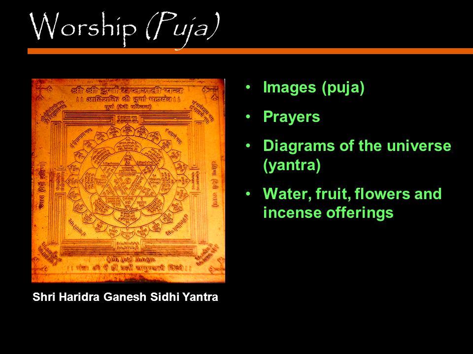 Worship (Puja) Images (puja) Prayers Diagrams of the universe (yantra) Water, fruit, flowers and incense offerings Shri Haridra Ganesh Sidhi Yantra