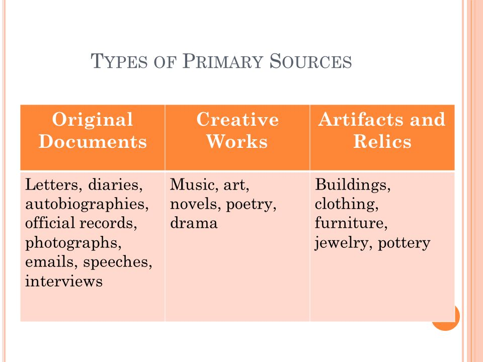 T YPES OF P RIMARY S OURCES Original Documents Creative Works Artifacts and Relics Letters, diaries, autobiographies, official records, photographs,  s, speeches, interviews Music, art, novels, poetry, drama Buildings, clothing, furniture, jewelry, pottery
