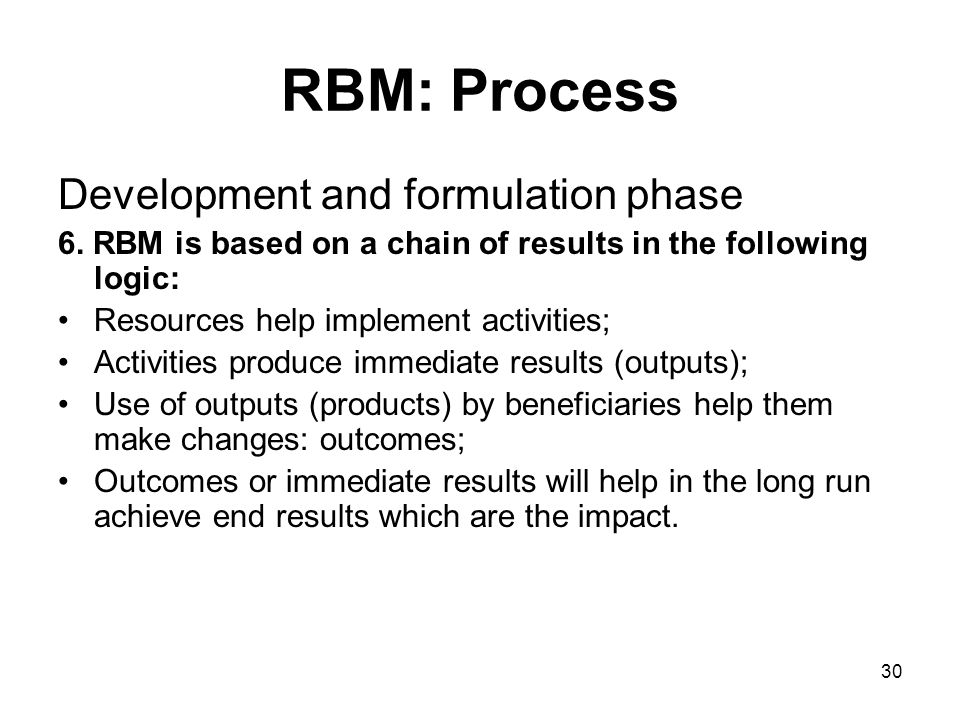 30 RBM: Process Development and formulation phase 6.