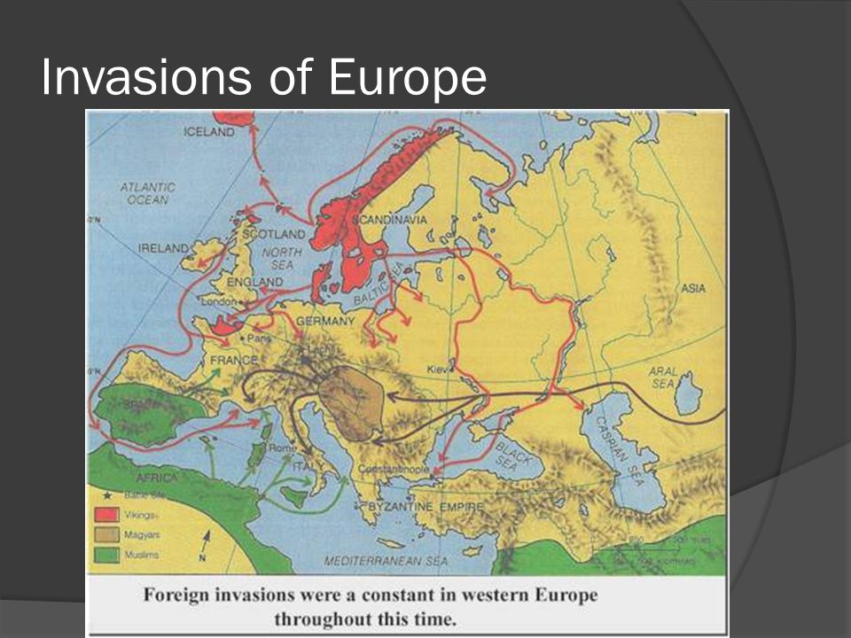 Invasions of Europe
