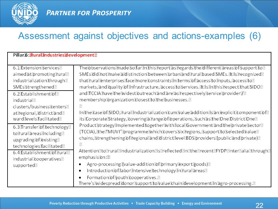 22 Assessment against objectives and actions-examples (6)