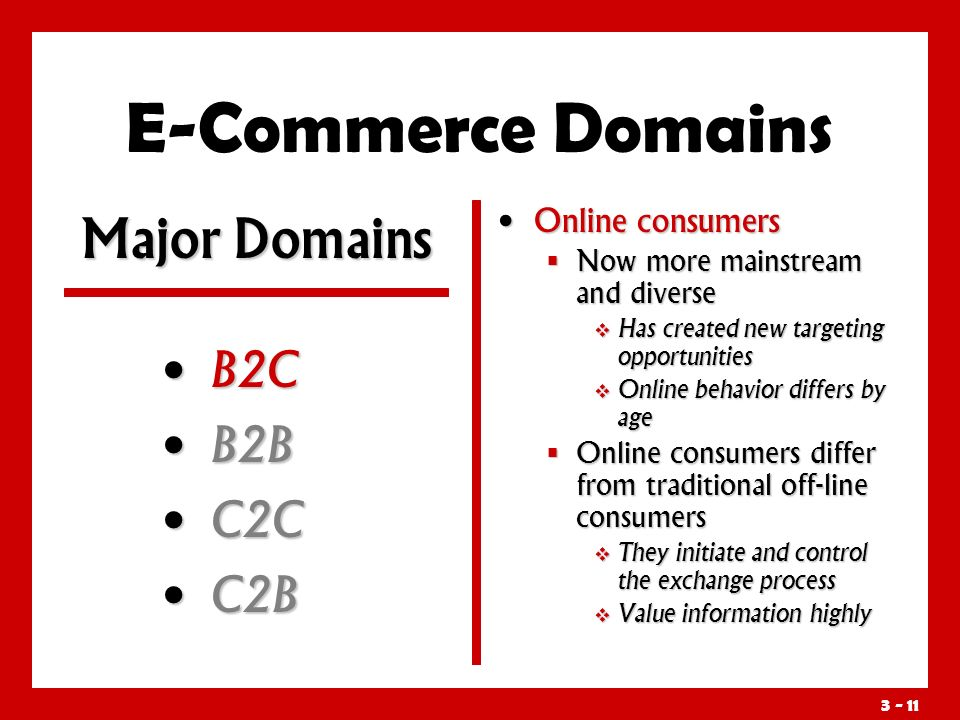 3 - 11 E-Commerce Domains B2C B2C B2B B2B C2C C2C C2B C2B Online consumers  Now more mainstream and diverse  Has created new targeting opportunities  Online behavior differs by age  Online consumers differ from traditional off-line consumers  They initiate and control the exchange process  Value information highly Major Domains