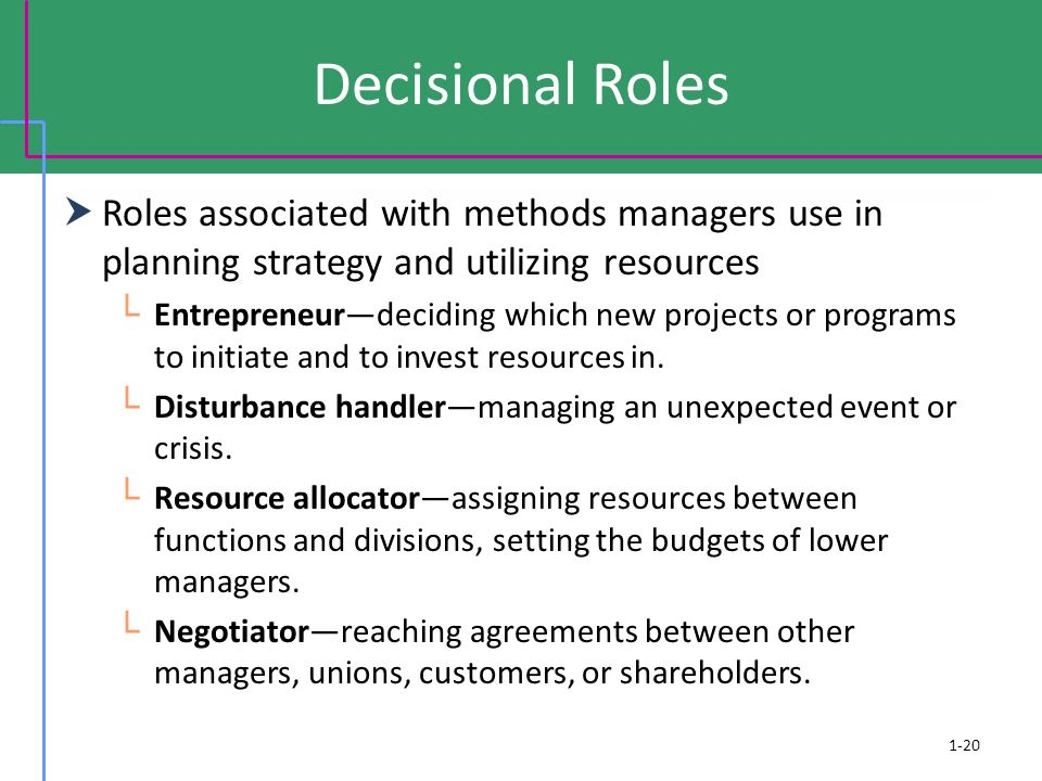 Decisional Roles  Roles associated with methods managers use in planning strategy and utilizing resources └ Entrepreneur—deciding which new projects