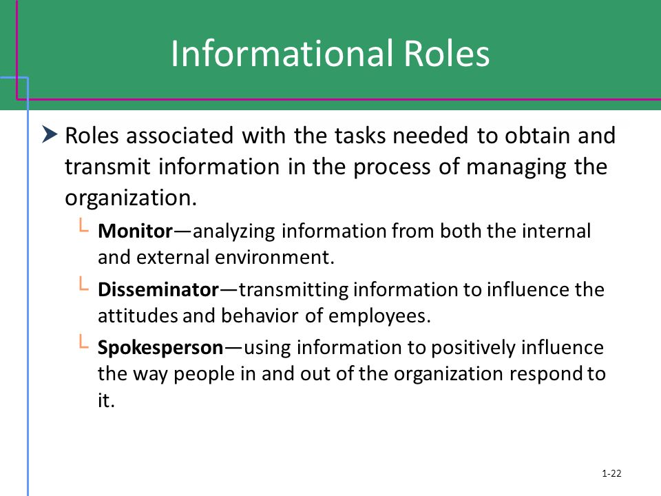 Informational Roles  Roles associated with the tasks needed to obtain and transmit information in the process of managing the organization. └ Monitor