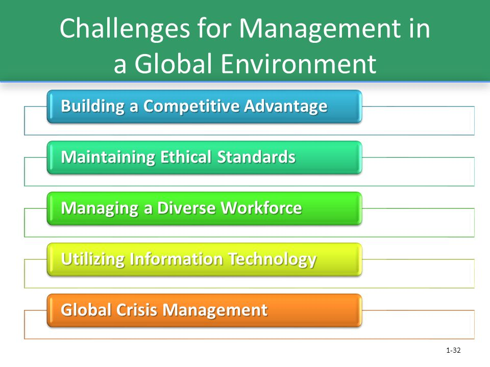 Challenges for Management in a Global Environment 1-32 Building a Competitive Advantage Maintaining Ethical Standards Managing a Diverse Workforce Uti