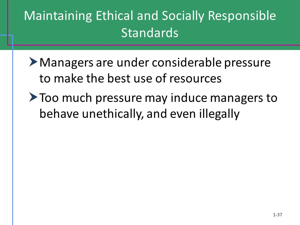 1-37 Maintaining Ethical and Socially Responsible Standards  Managers are under considerable pressure to make the best use of resources  Too much pr
