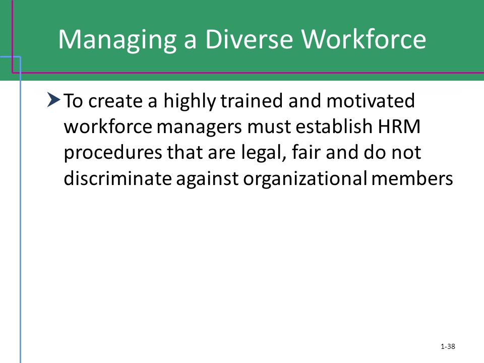 1-38 Managing a Diverse Workforce  To create a highly trained and motivated workforce managers must establish HRM procedures that are legal, fair and