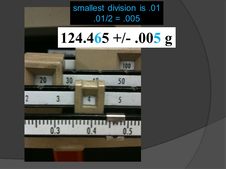 /-.005 g smallest division is.01.01/2 =.005