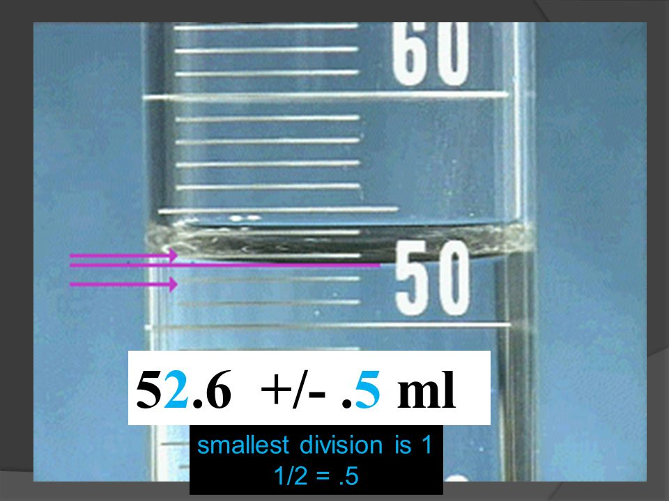 52.6 +/-.5 ml smallest division is 1 1/2 =.5