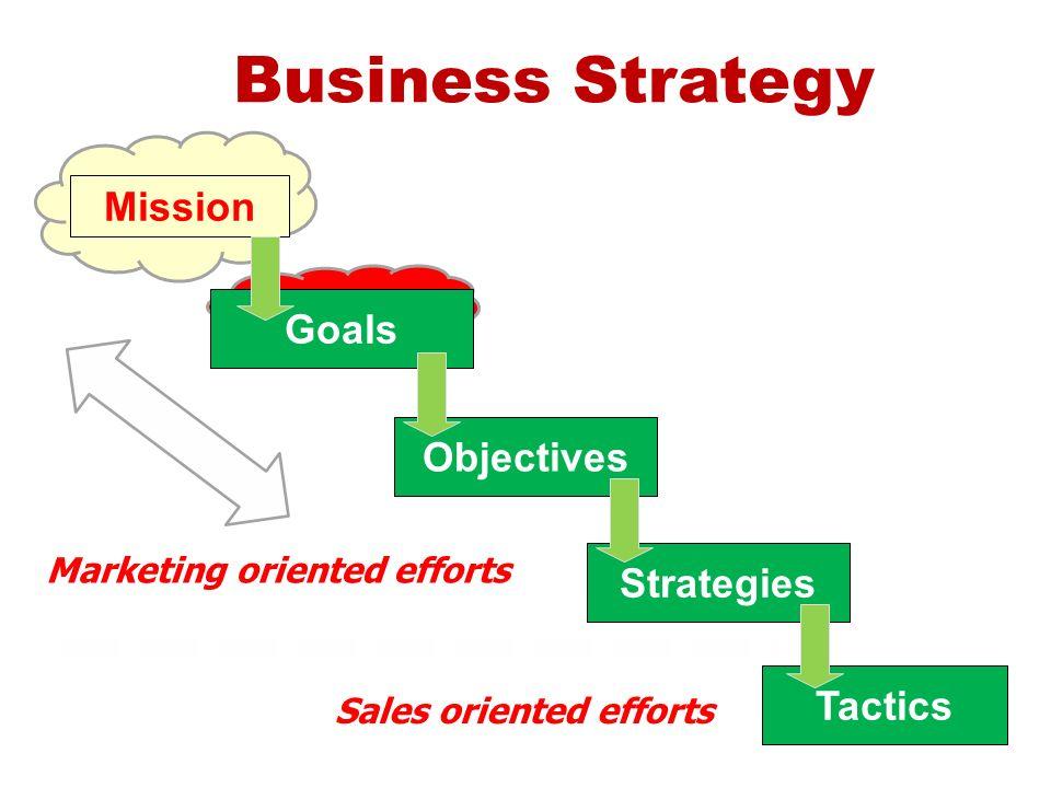 Business superior domination tactics