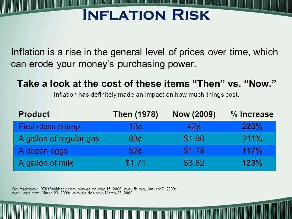 Inflation Risk Inflation is a rise in the general level of prices over time, which can erode your money's purchasing power.